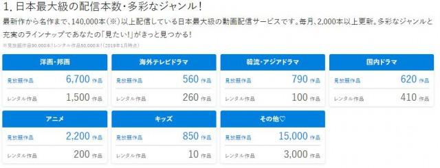 UNEXT 日本最大級の配信数
