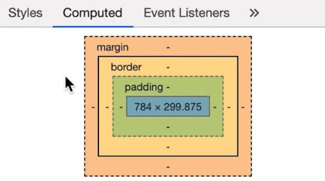 CSSのボックス領域について