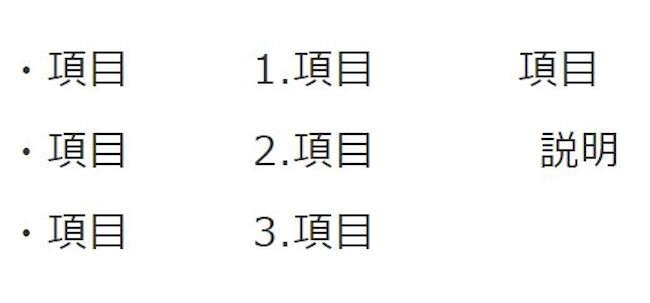 HTMLで使うリストは3種類