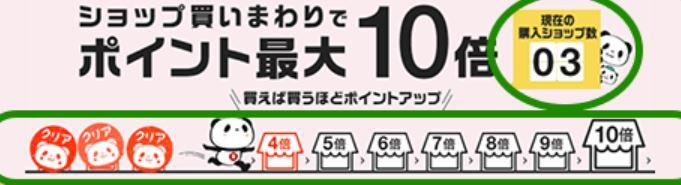 お買い物マラソンでポイントが最大10倍