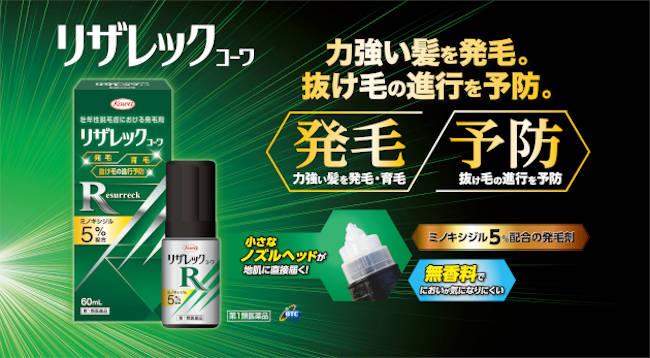 興和株式会社の発毛剤