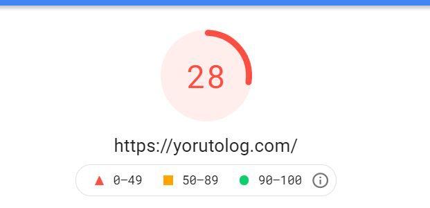 PHPを変更してからのモバイル速度は28
