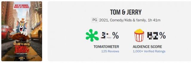 映画『トムとジェリー』の評価